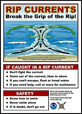 Rip Currents in Hawaii are powerful and unpredictable; Graphic Courtesy of noaa.gov